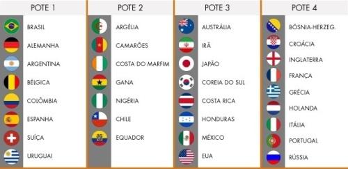 copa_do_mundo-de-2014_Potes